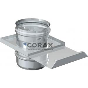 Шибер-задвижка Corax